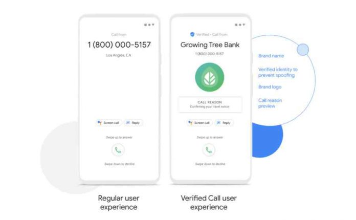 Google Confirmed Calls Identify the Unknown Numbers