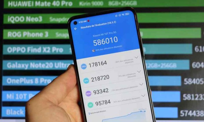 Top 10 Most Powerful Smartphones of January 2021 on the market