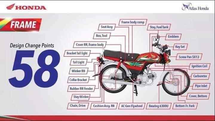 Honda CD 70 2022 Frame Features