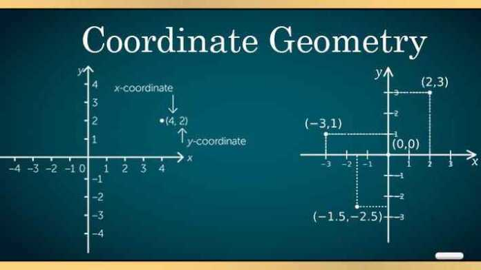 Coordinate Geometry Concept Measuring the Length Between Two Coordinates